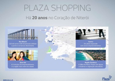 Plaza Shopping Sales Presentation